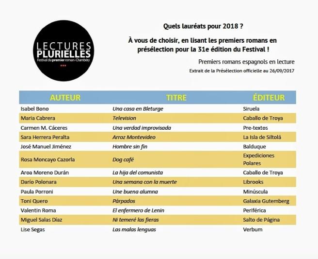 Chambéry finalistas